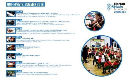 SUMMER EVENTS AT MMF